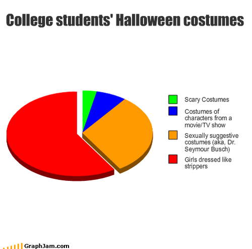Halloweencollege