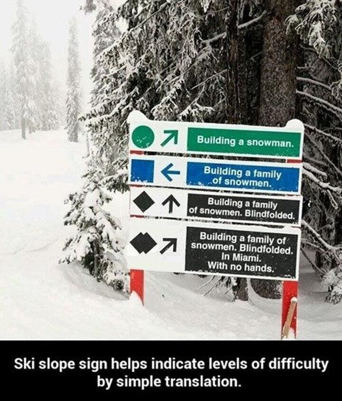 Skislopsignage
