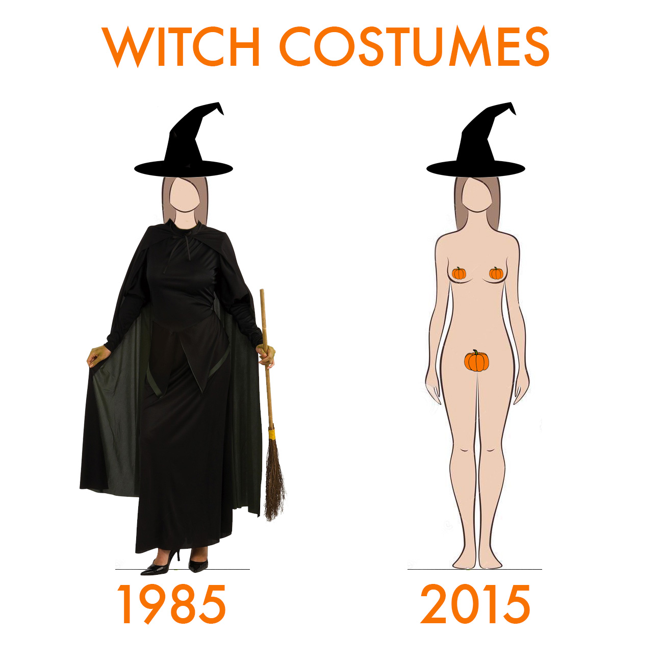Witch Costumes: 1985 Vs. 2015