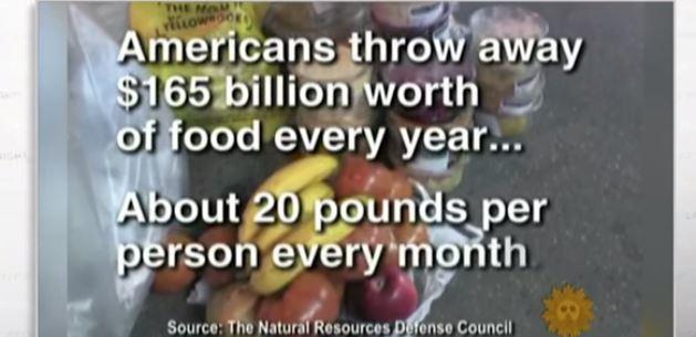 Retail Hell Underground John Oliver On Food Waste