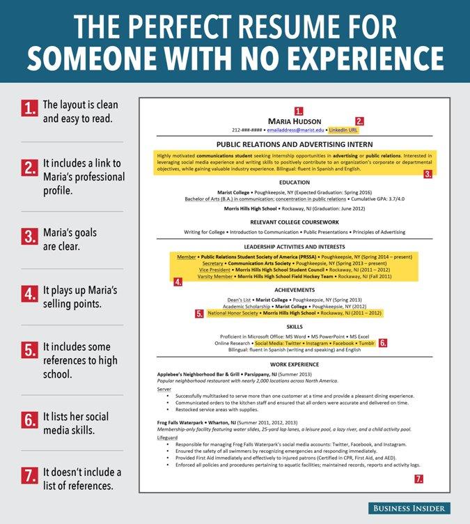 retail hell underground 7 ways to make your resume great